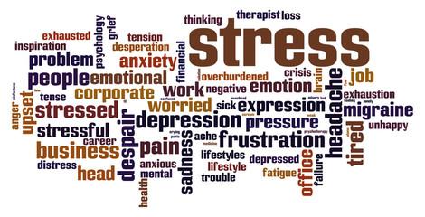 Stress word cloud concept