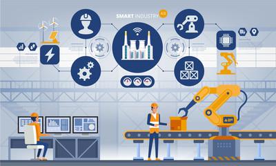 Industry 4.0 Smart factory concept. Technology vector illustration Fototapete