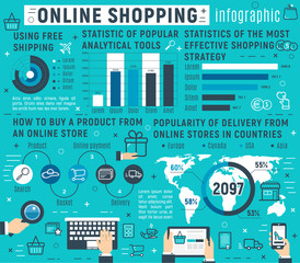Online shopping e-commerce infographics concept