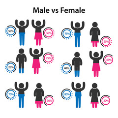 Male and female Vector Illustration. The Vector Illustration is showing the concept of comparison between men and women.