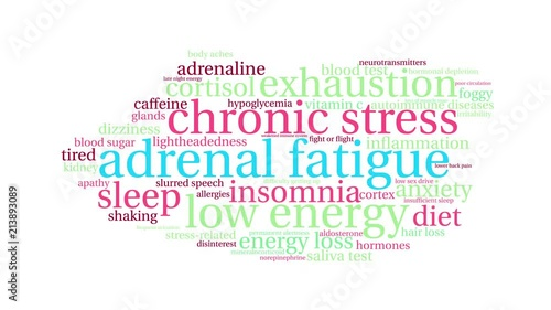 Adrenal Fatigue Animated Word Cloud