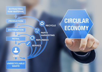 Circular economy business model for sustainable development system, decreasing natural resources needs and waste, recycle, reuse, refurbish, improve product lifecycle, businessman presentation