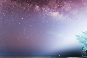 Milky Way Night Sky Background.