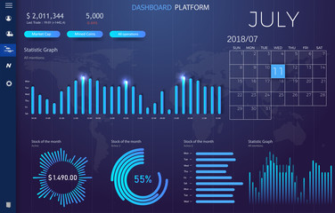 Dashboard infographic template with modern design annual statistics graphs. UI elements Fototapete