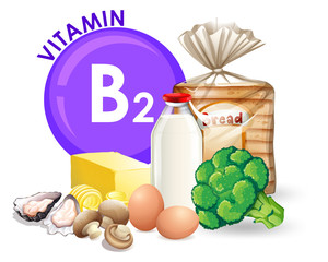 A set of vitamin B2 food