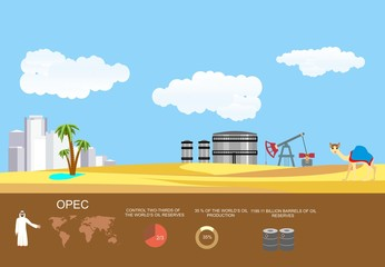 Opec oil producing countries and oil industry theme, vector concept industrial illustration