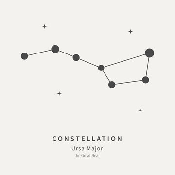 The Constellation Of Ursa Major. The Great Bear - linear icon. Vector illustration of the concept of astronomy.