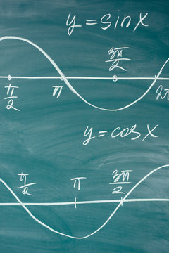 Math lesson. Sine and cosine functions. Graphics graphics drawn on the Board