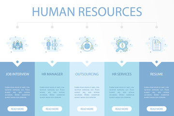 Human Resources web banner infographic concept template with simple line icons. Contains such icons as job interview, hr manager, outsourcing
