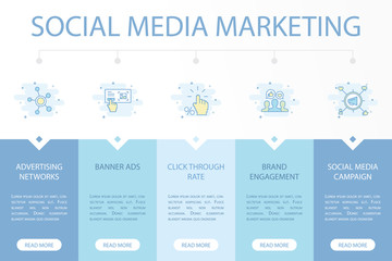 Social Media Marketing web banner infographic concept template with simple line icons. Contains such icons as Advertising Networks, Banner Ads, Click Through Rate