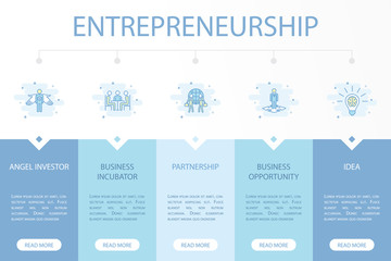 Entrepreneurship web banner infographic concept template with simple line icons. Contains such icons as Angel investor, Business incubator, Partnership