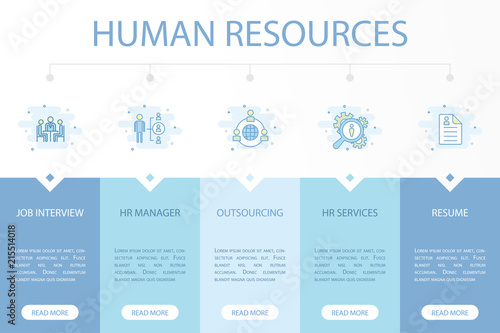 human resources web banner infographic concept template with simple