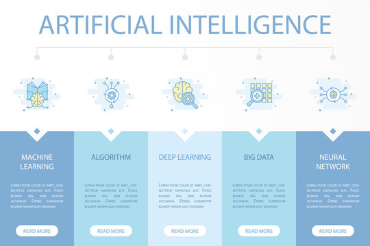 Artificial Intelligence web banner infographic concept template with simple line icons. Contains such icons as Machine learning, Algorithm, Deep learning