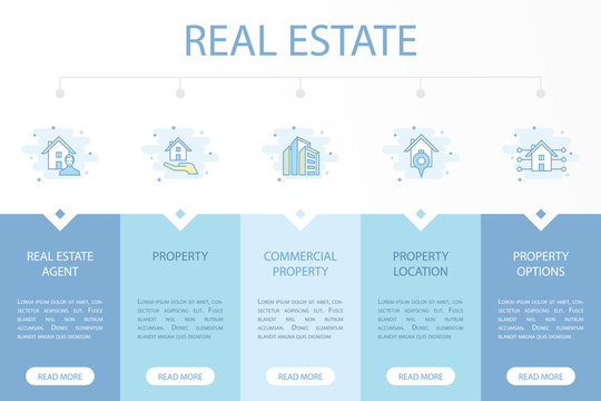 Real Estate web banner infographic concept template with simple line icons. Contains such icons as Real Estate Agent, Property, commercial property