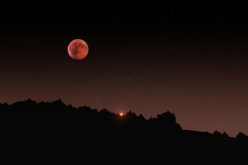 Longest total Lunar eclipse and opposition of Mars, blood moon 2018.