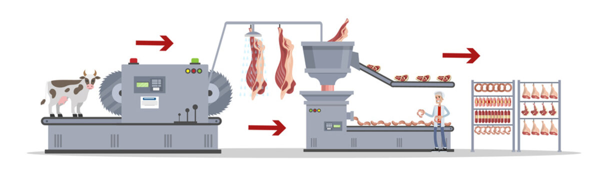 Meat production process