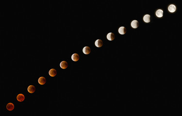 The track of full blood moon eclipse