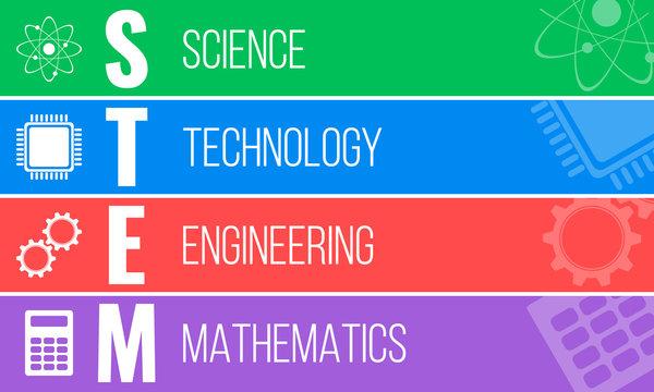 STEM - science, technology, engineering, mathematics. Education banner