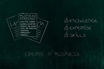 knowledge expertise and skills ticked off captions next to business plan documents