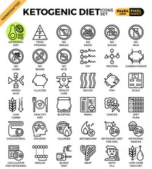 Ketogenic diet concept icons