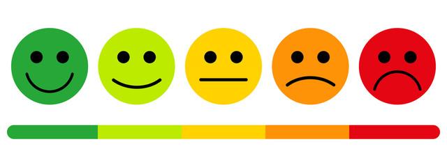 Рейтинг удовлетворенности клиентов. Шкала эмоций со смайлами.