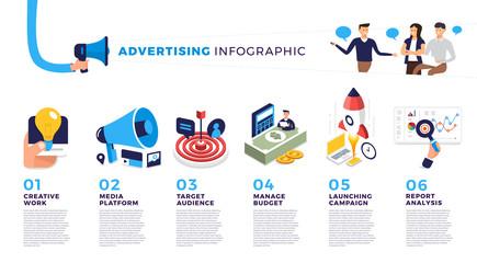 Advertising infographic