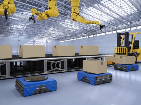 Robot work flow