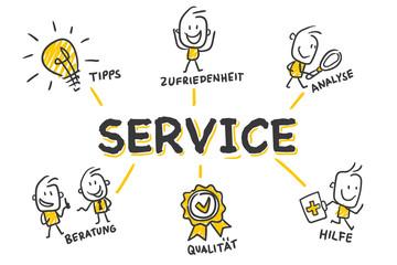Strichfiguren Chart: Service