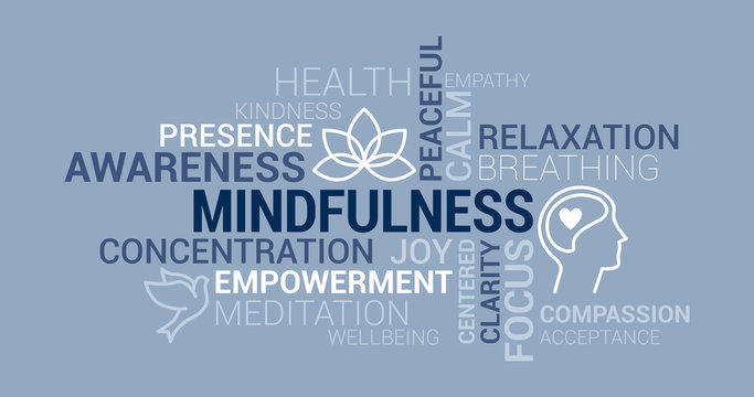 Mindfulness and meditation tag cloud