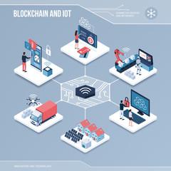 Digital core: blockchain and iot