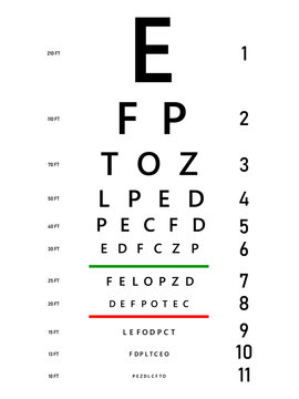 Medical poster with sign. Concept graphic element for ophthalmic test for visual examination. Eyes test charts with latin letters. Creative vector illustration EPS10