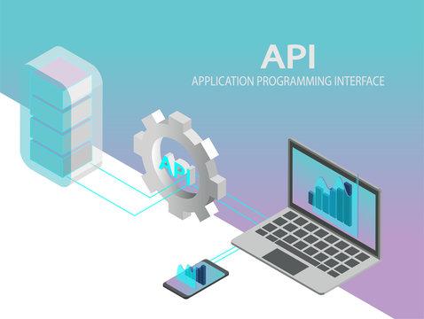 API application programming interface concept vector. Isometric IT illustration.