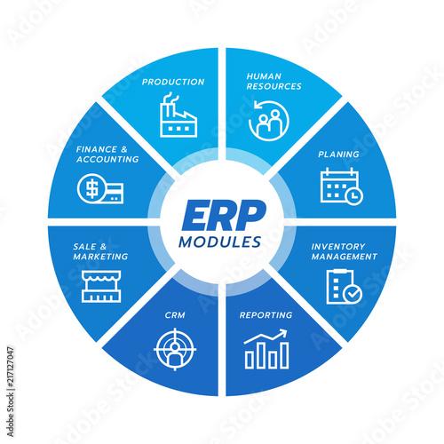 Quot Enterprise Resource Planning Erp Module Icon