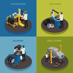 Tire Production 2x2 Design Concept