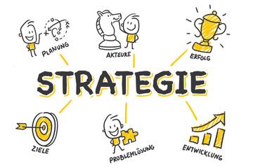 Strichfiguren Chart: Strategie