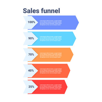 Sales funnel with steps stages business infographic
