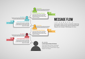 Message Flow Infographic Layout