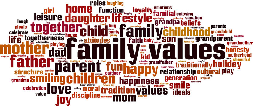 Family values word cloud