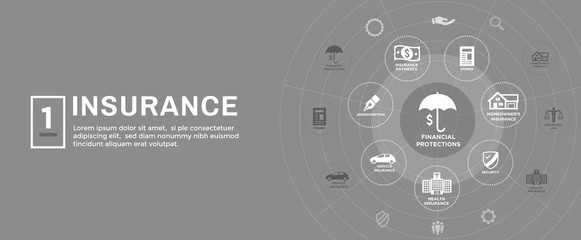 Insurance Web Header Banner that Covers homeowners, medical, life, and vehicle insurance