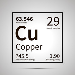 Copper chemical element with first ionization energy, atomic mass and electronegativity values ,simple black icon with shadow