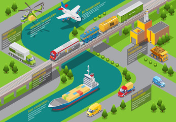 Isometric Transportation Infographic Template