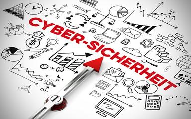 Cyber-Sicherheit Konzept mit Icons