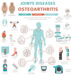 Joints diseases. Arthritis, osteoarthritis symptoms, treatment icon set. Medical infographic design
