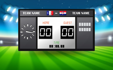 France VS Croatia scoreboard