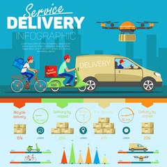 Delivery infographics with timeline. Business logistic, transportation service flat design. Vector illustration