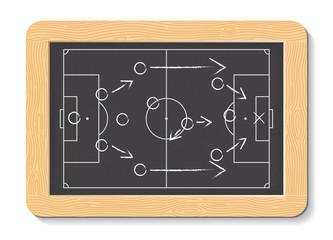 Soccer formation tactics and strategy on a blackboard. Spielplan - Fußballtaktik. Tactiques de football.