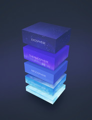 isolated cube of atmosphere layers infographic illustration. The Earths atmosphere structure with names of layer. 3d illustration on dark background.