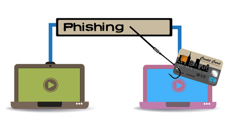 Colorful illustration with two laptops and a credit card. Phishing concept