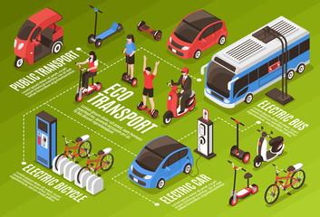 Eco Transport Isometric Infographics