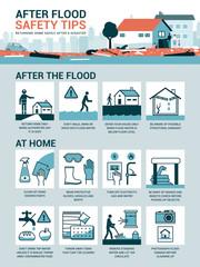 After flood safety tips